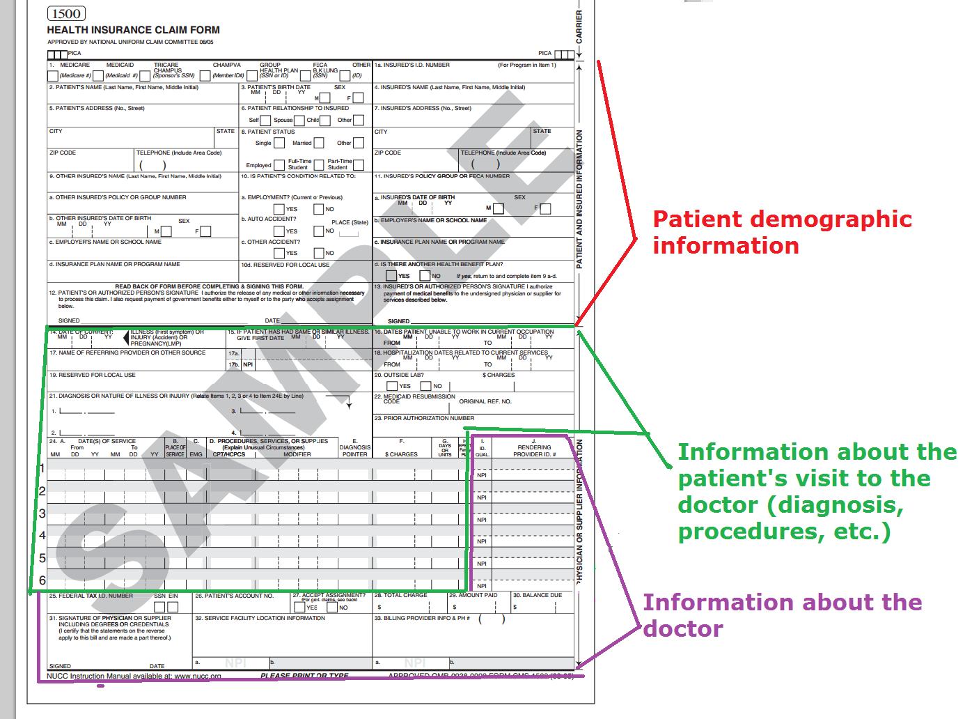 Eds Medicaid Managed Care Sheet Example