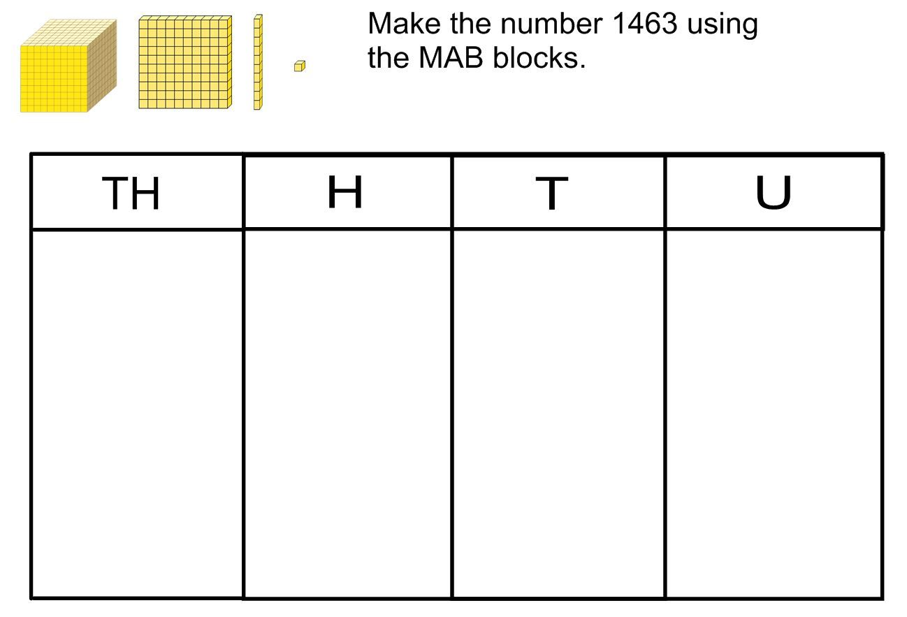 Place Value Images