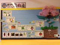 My plant display board. Beginning of a topic. Year 3