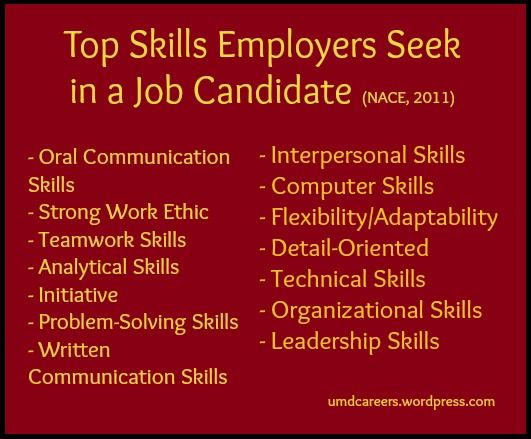 best skills to put on a resumes