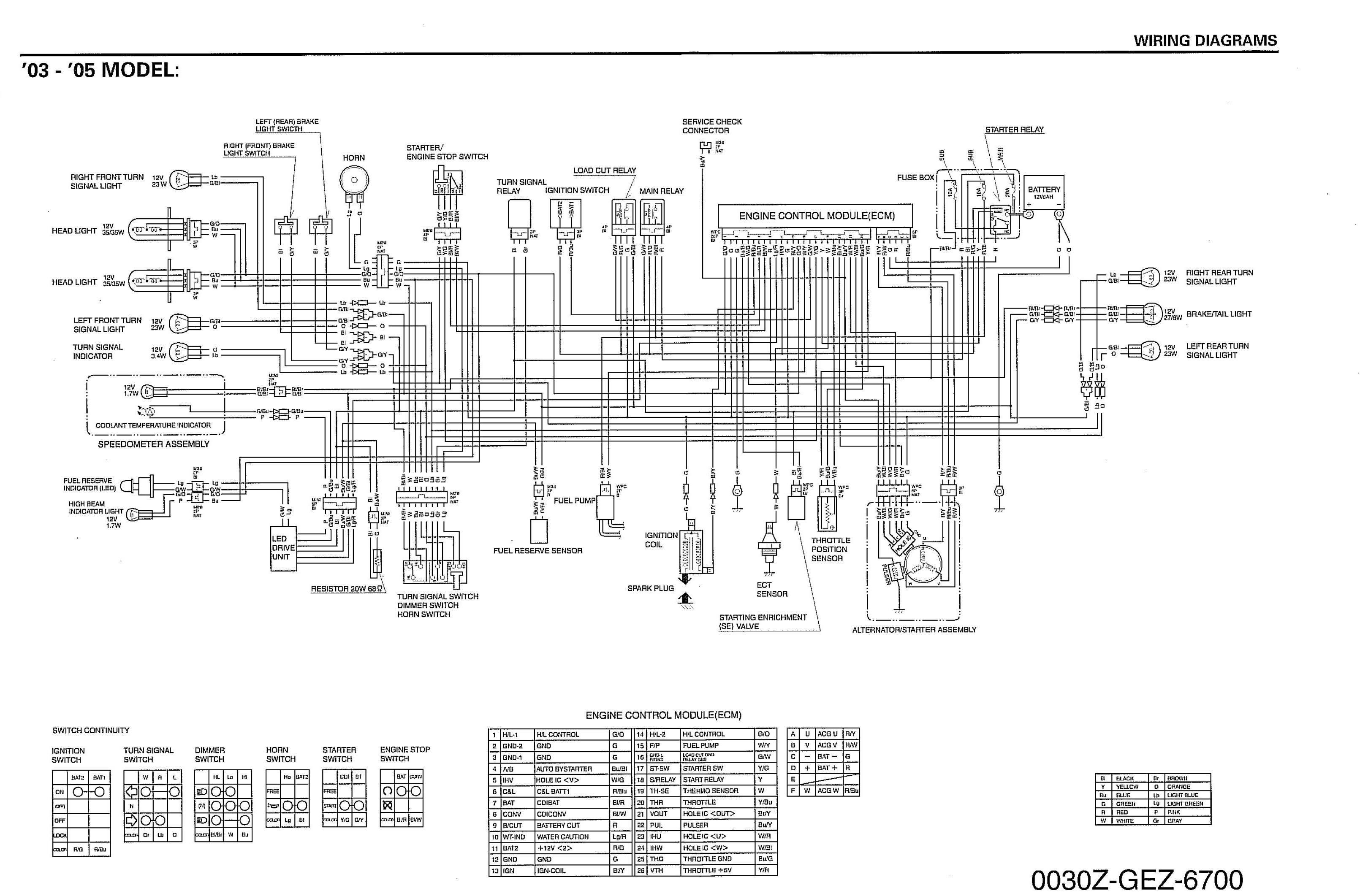 2008 impala key fuse