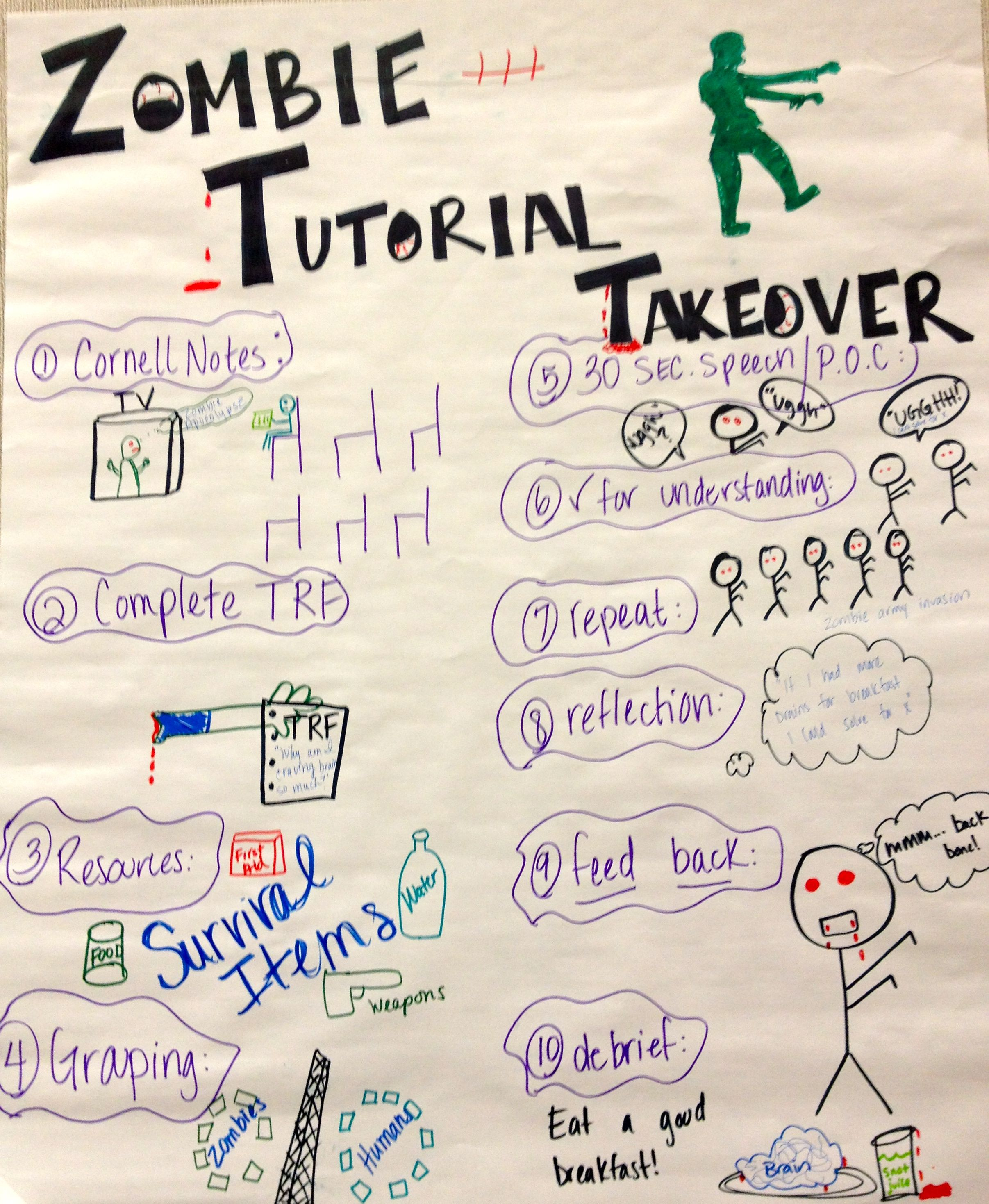 The Avid Tutorial Process Using A Zombie Theme Created At Our Tutorology Session In Plano Tx