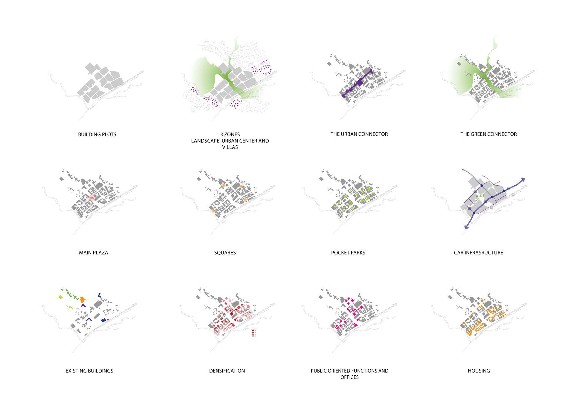 Bjarke Ingels Diagrams Plans
