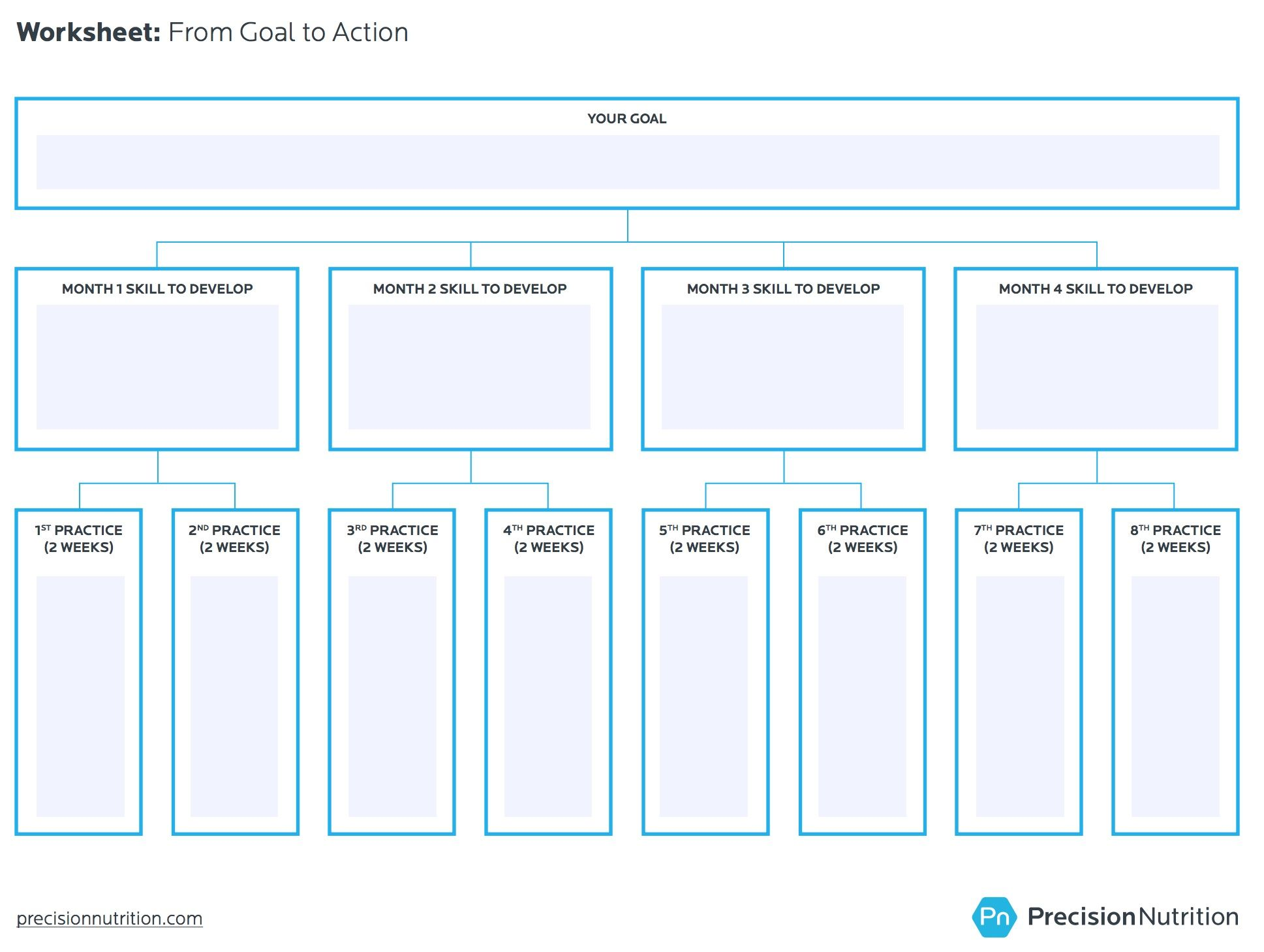 Worksheet Goal To Action