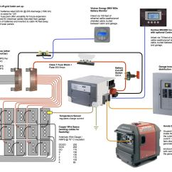Wiring Diagram Solar Panel Installation Lutron Grx Tvi And Generator For Cabin Google Search
