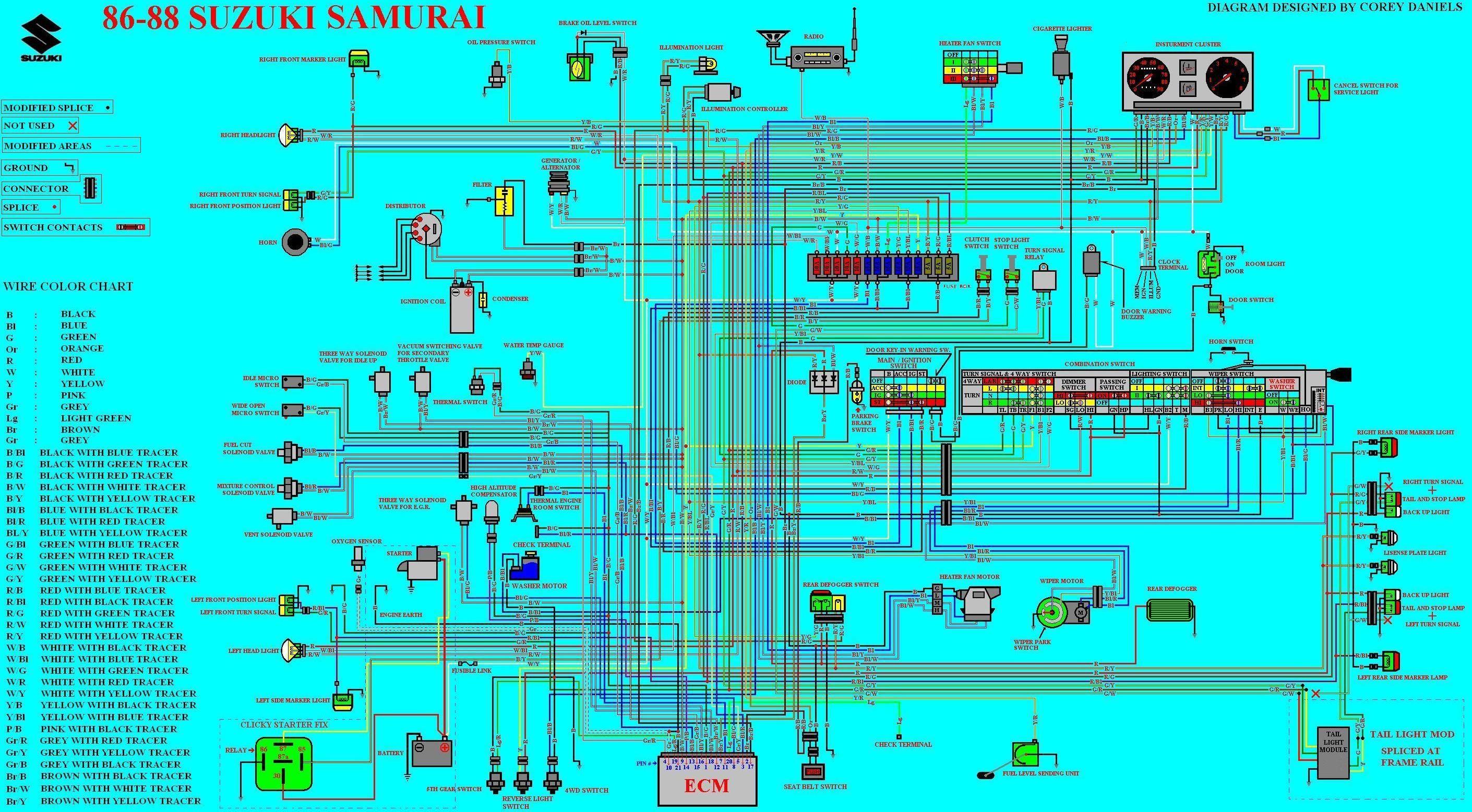 suzuki sidekick wiring diagram 2006 f150 5 4 86 88 samurai cars i love