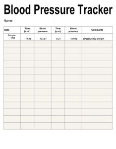 Home blood pressure monitoring chart template also tracker the dr oz show health and fitness rh pinterest