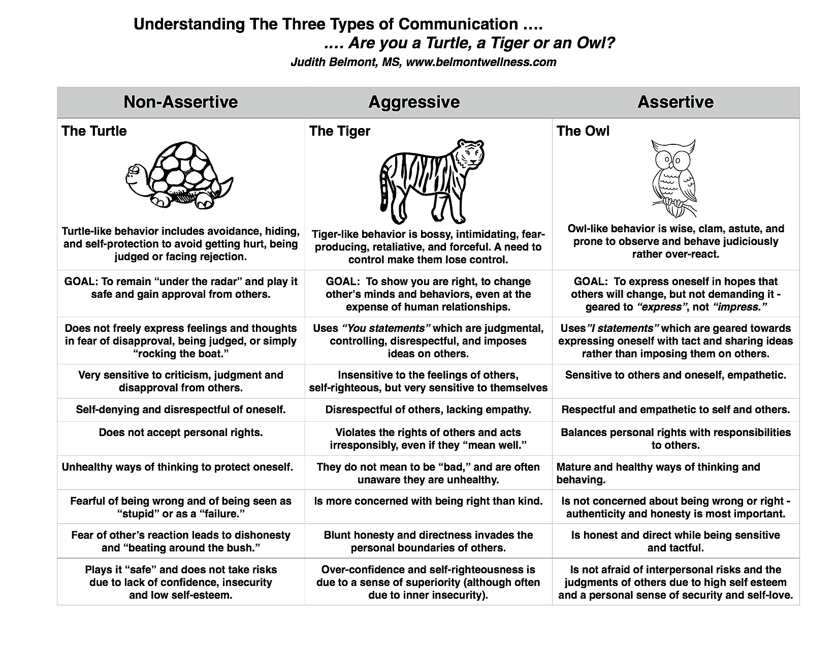 Worksheets Difference Quotient Worksheet quotes about places being difference quotient worksheet picture improve your interpersonal relationships understand the three group therapy worksheets on