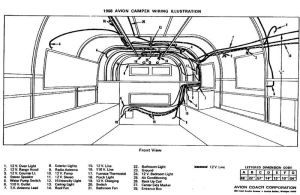 Image result for avion trailer wiring diagram | 196x