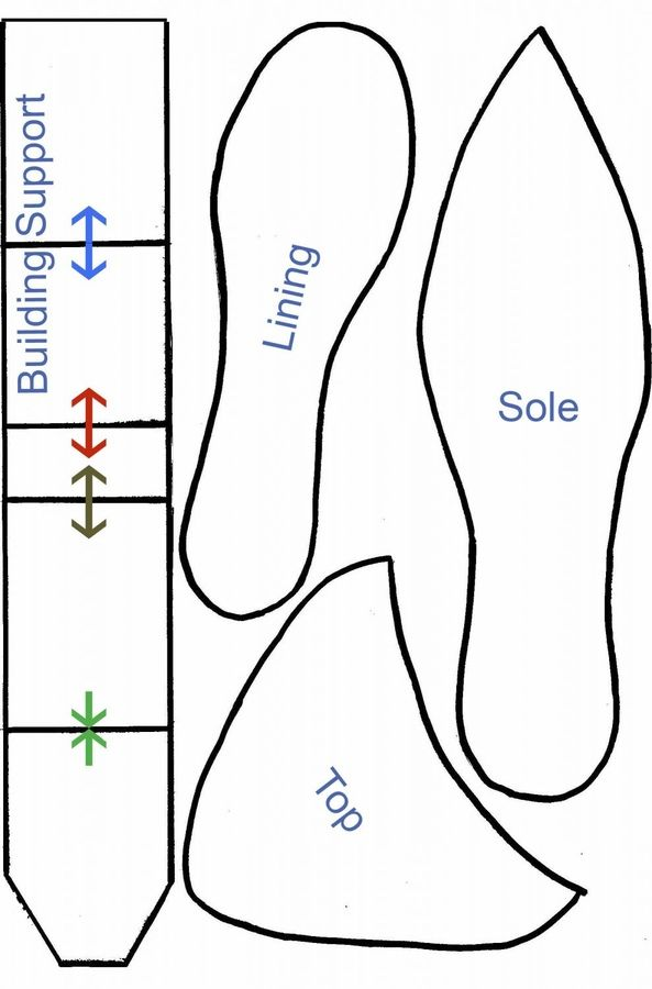 This template is required to make the gumpaste shoe i
