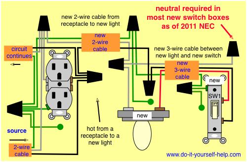 Light Switch 2wire Wiring Diagram