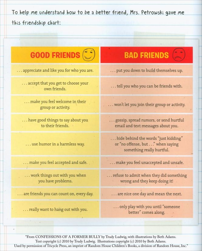 importance of having a good friend essay best good  how to be a good friend essay