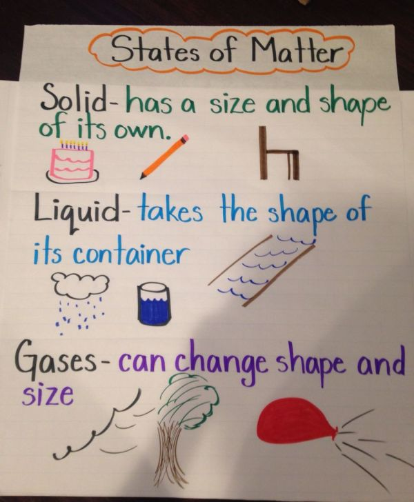 Science Properties of Matter Anchor Chart
