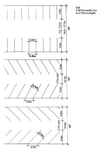 Car Parking Dimensions | Ponsonby Project | Pinterest | Cars