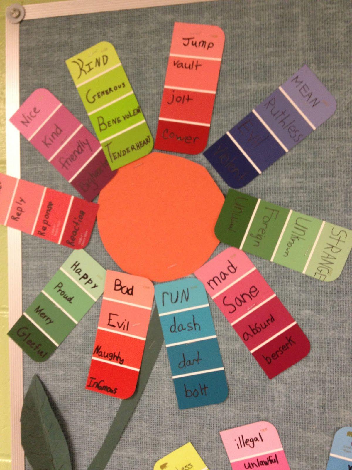 8 writing ideas from Pinterest  Gardens Feelings words
