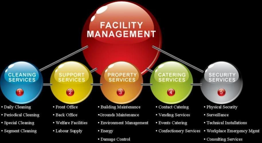 Mgt Security Services