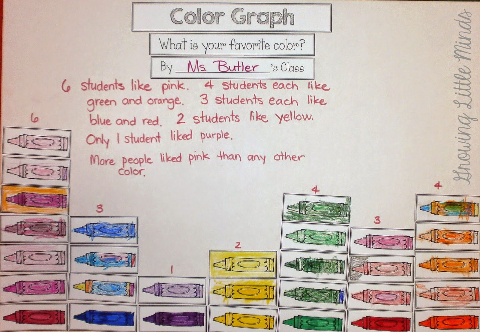 What Is Your Favorite Color Graphing Fun With