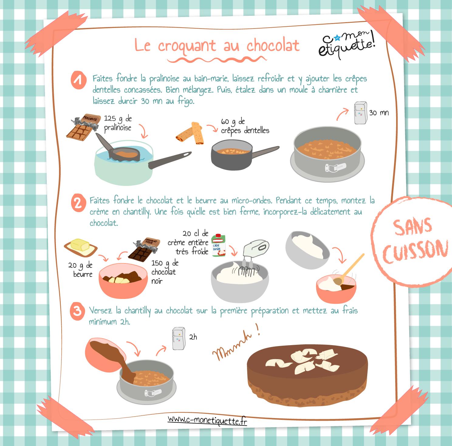 Recette Cuisine Maternelle Recette De Marbre