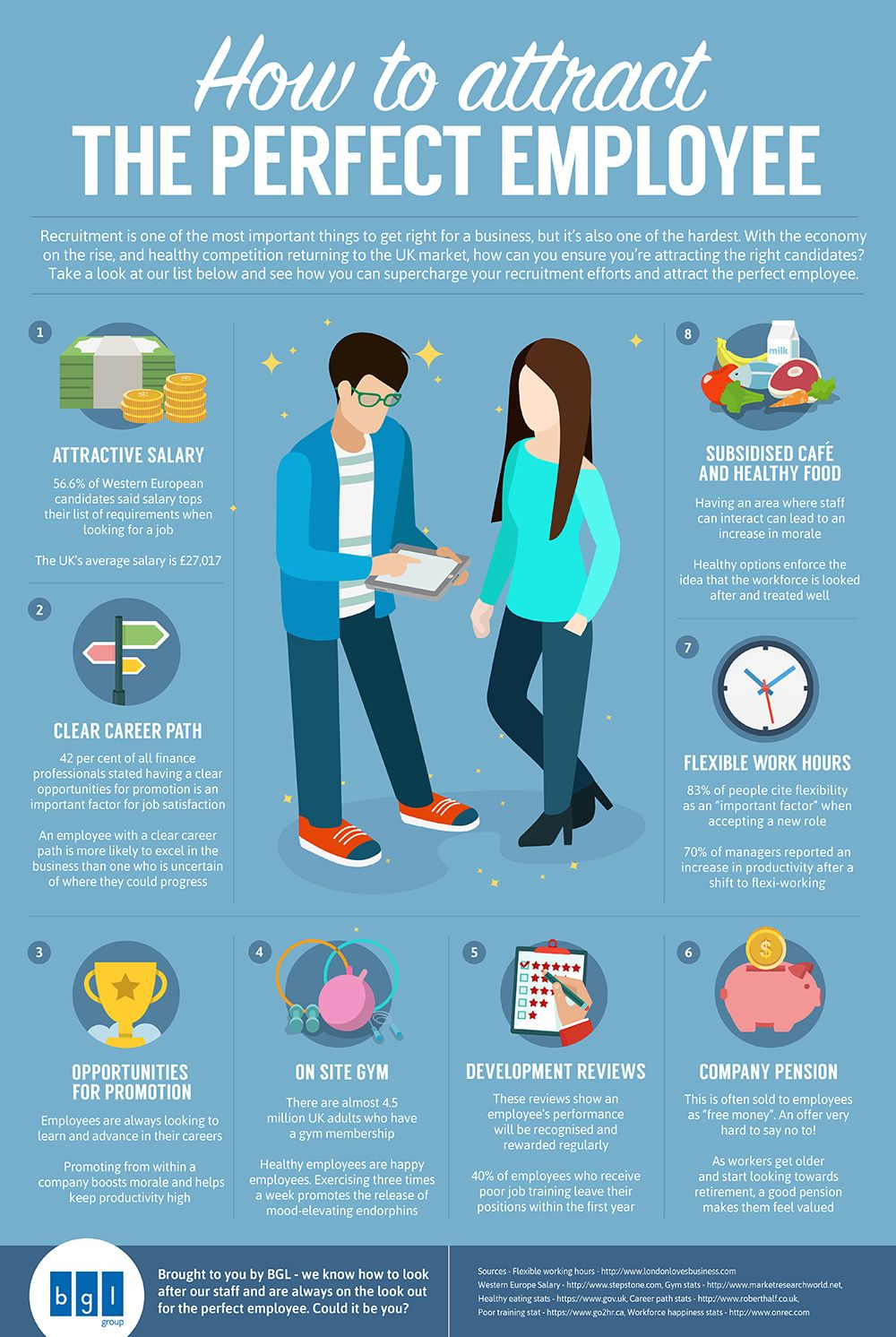 How To Attract The Perfect Employee Infographics