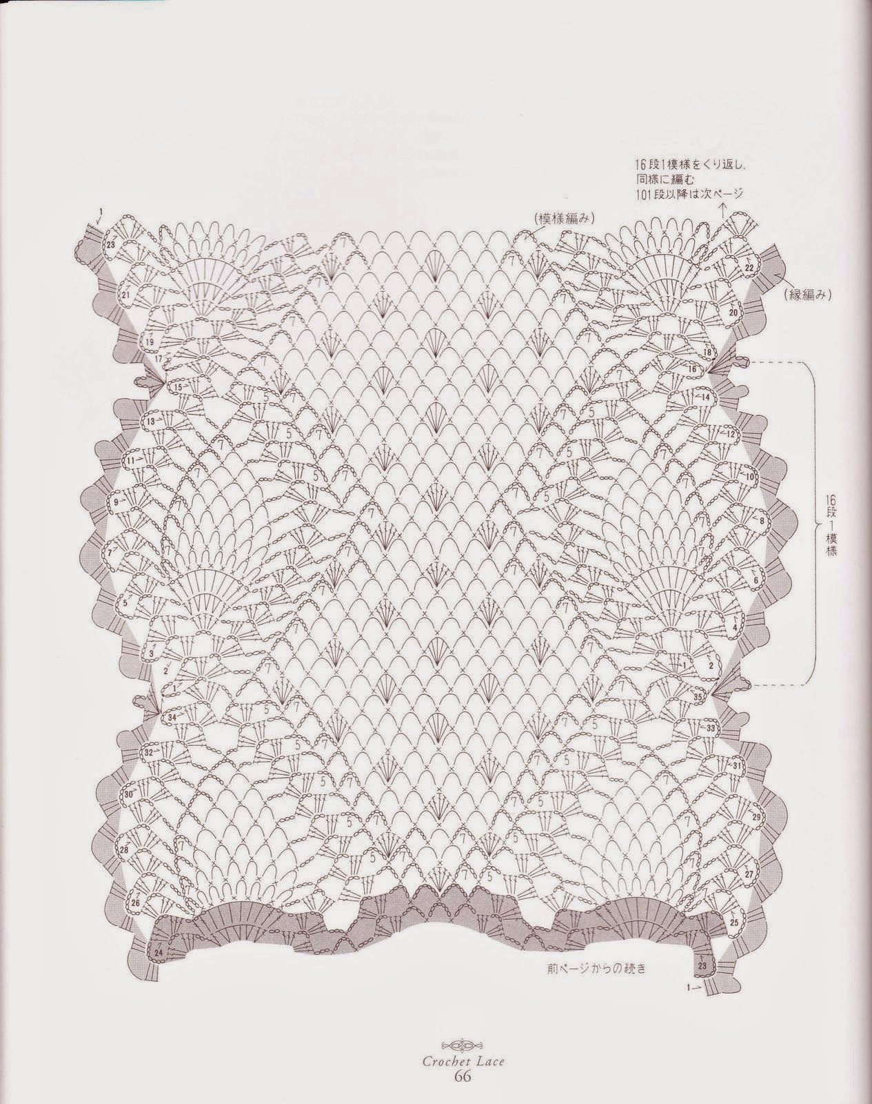 Crochet Cocina Patrones Gratis | Patrones Crochet Gratis Tejer Como ...