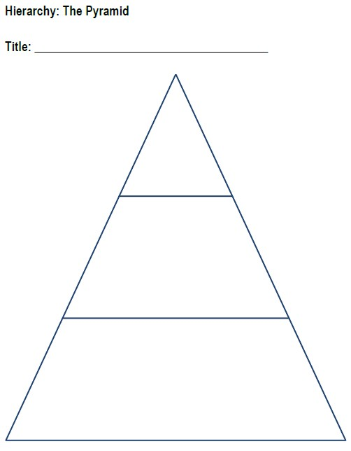 This is not a simple pyramid...this is a whole new way of