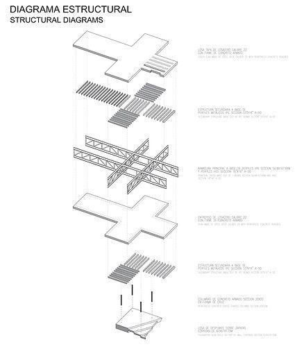 architecture,diagram,structure