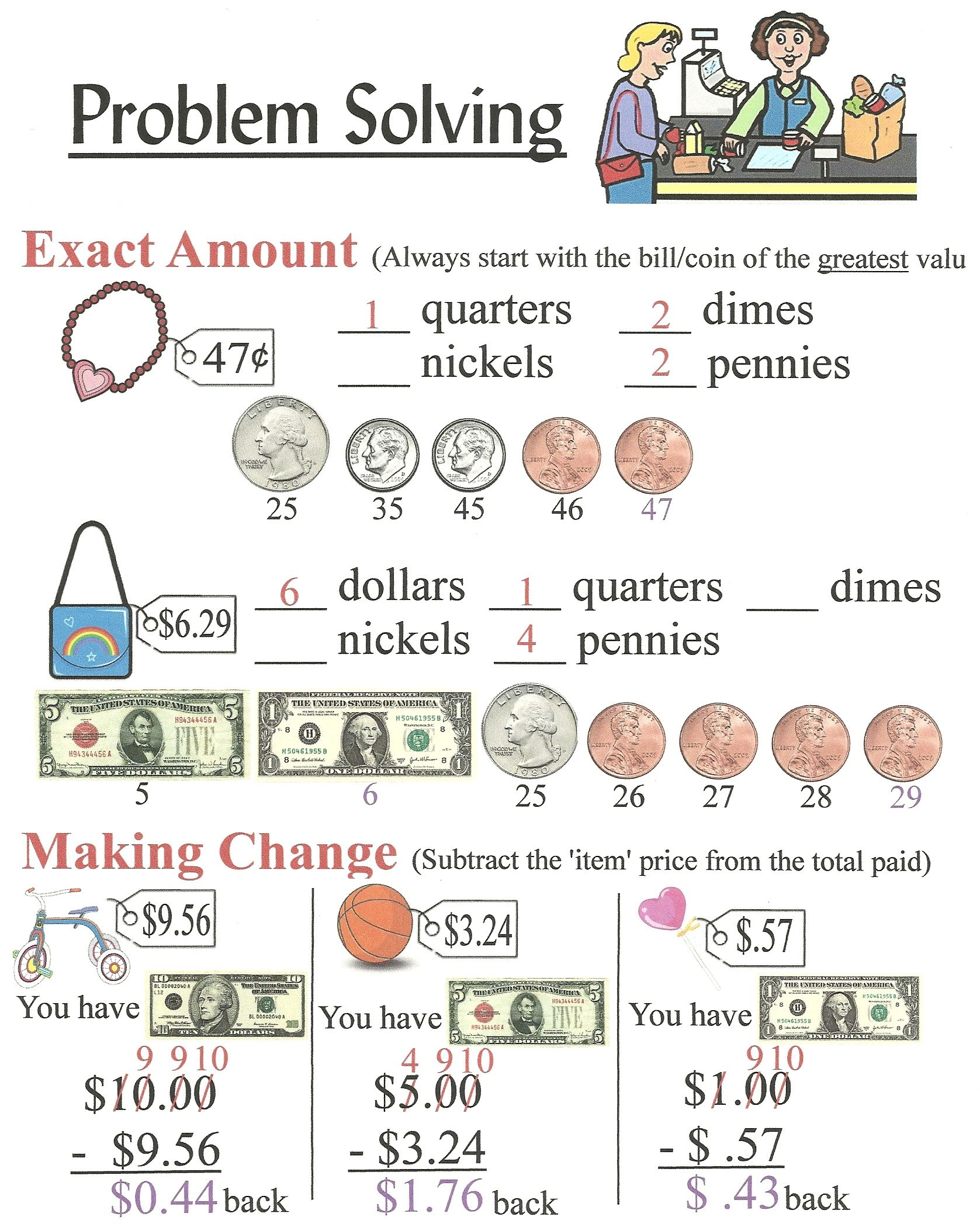 Counting Money Problem Solving Anchor Chart Jungle