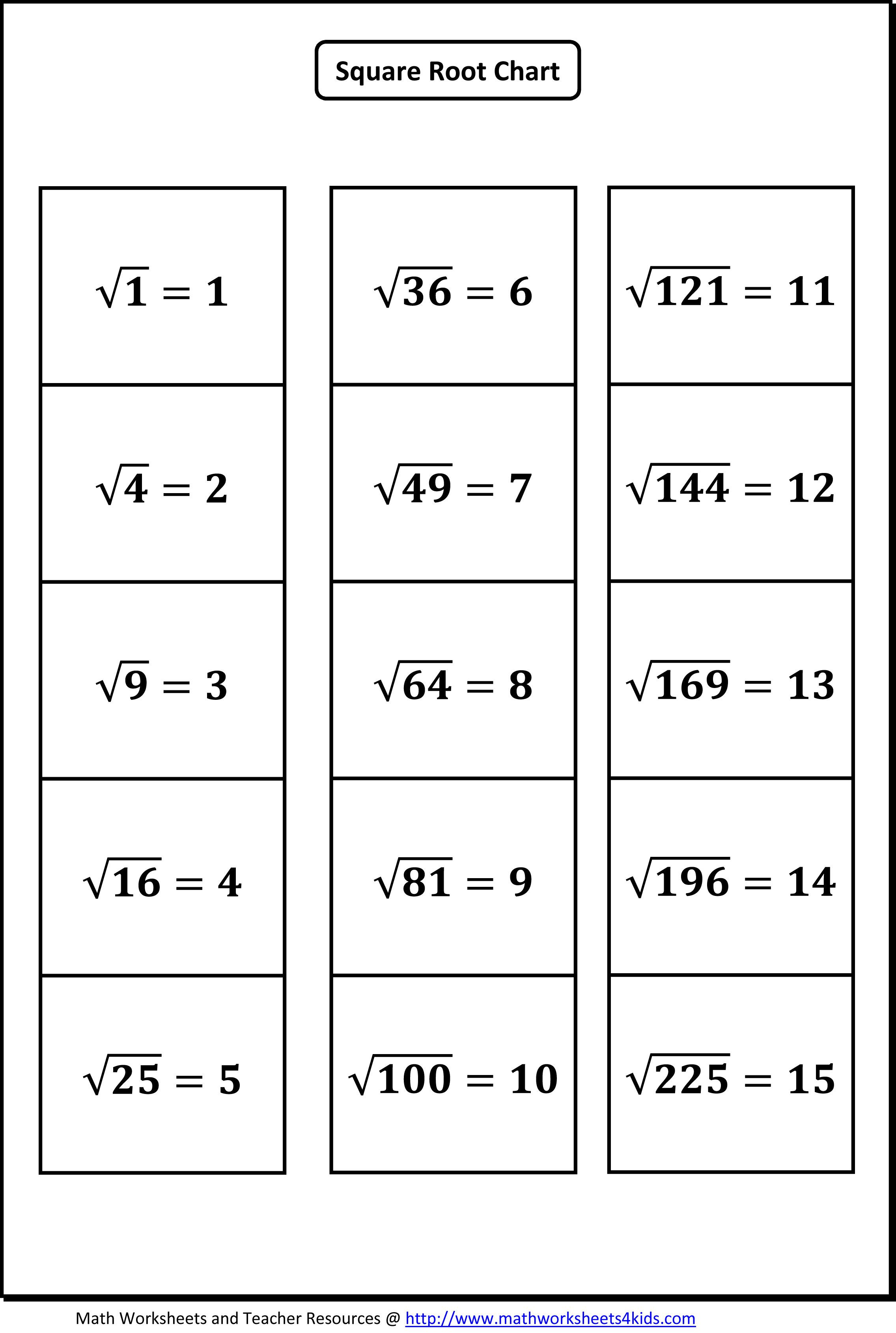 Worksheet Fractions Of A Whole Worksheet Worksheet Fun