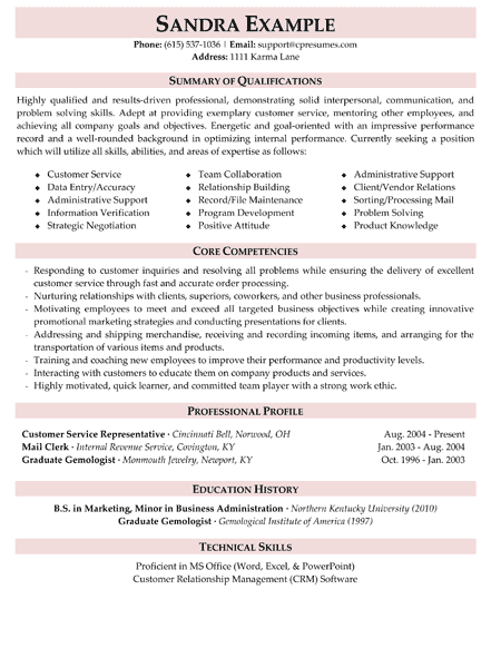 Professional Resume Writing Services Careers Plus Resumes Prof