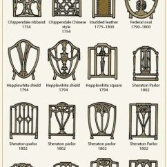 Dining Chair Styles And Names Back Cover These Diagrams Are Everything You Need To Decorate Your Home | Antique Chairs, Diagram ...