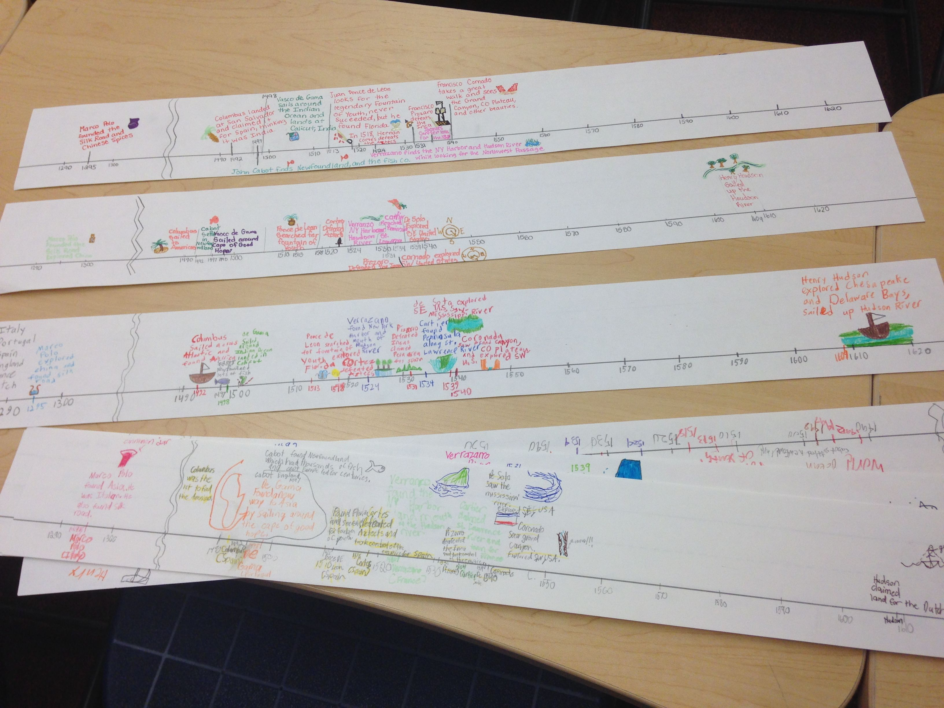 Explorer Timelines Using Sentence Strips Sentence Strips