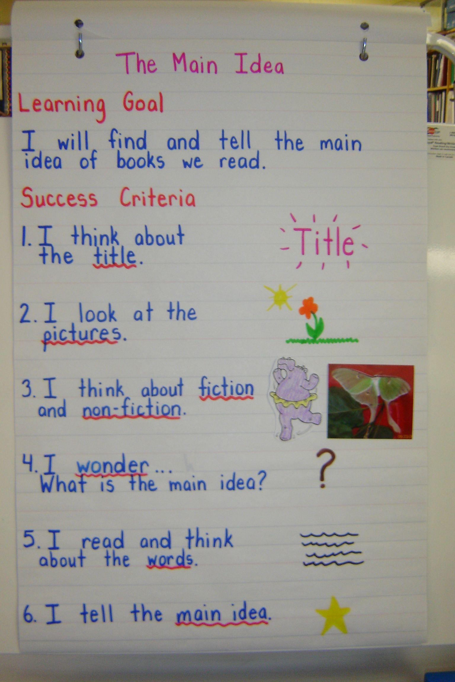 Formal Letter Writing Ks2 Success Criteria