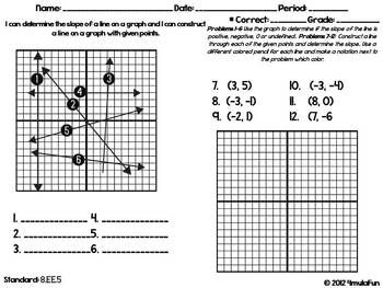 Identifying Slope in Coordinate Planes Notes, Exit Ticket