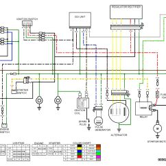 2004 Honda Odyssey Dvd Wiring Diagram Fender 1985 Fl350 | Pinterest And