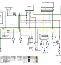 honda odyssey wiring diagram 2007 33 wiring diagram 1997 honda foreman 400 wiring diagram honda foreman [ 3300 x 2550 Pixel ]