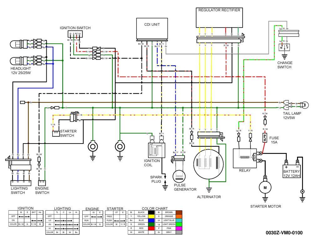 medium resolution of honda odyssey wiring diagram 2007 33 wiring diagram 1997 honda foreman 400 wiring diagram honda foreman