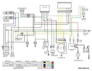 1985 Honda Odyssey FL350 Wiring Diagram   Honda FL350