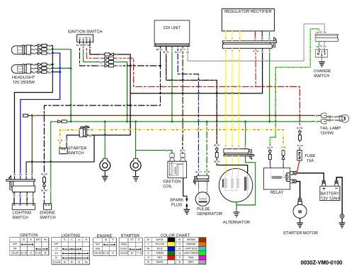 small resolution of honda odyssey wiring diagram 2007 33 wiring diagram 1997 honda foreman 400 wiring diagram honda foreman