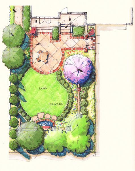 landscape architect drawings