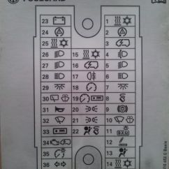 Volkswagen Caddy Wiring Diagram Heart Printable Fuse Box Diagram?? - Page 4 Vw T4 Forum T5 | T-4 Pinterest Forum, ...