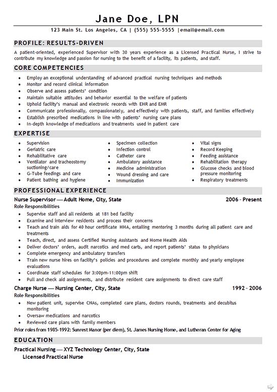 Nurse LPN Resume Example Resume Examples Lpn Nursing And