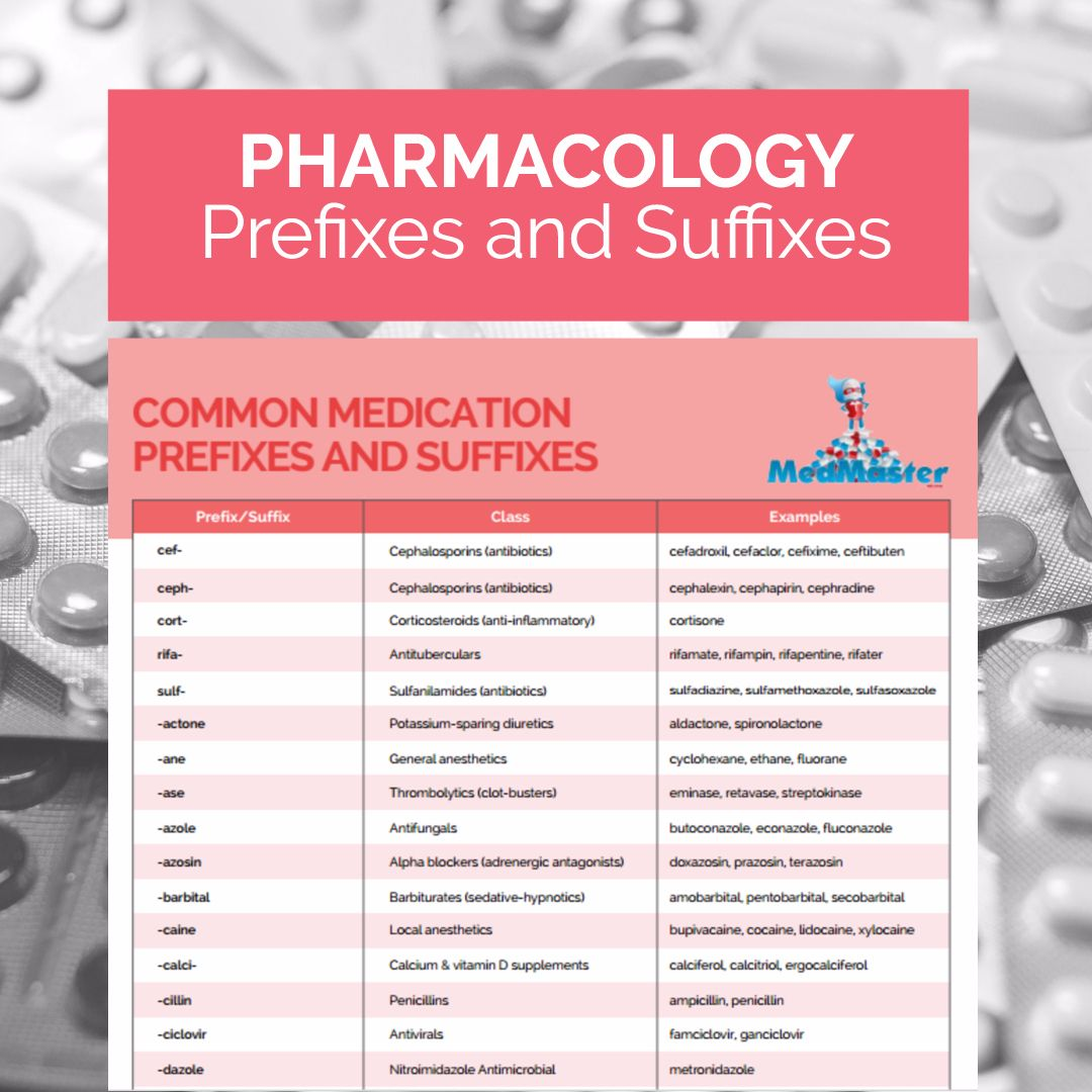 Pharmacology Prefixes And Suffixes Cheat Sheet