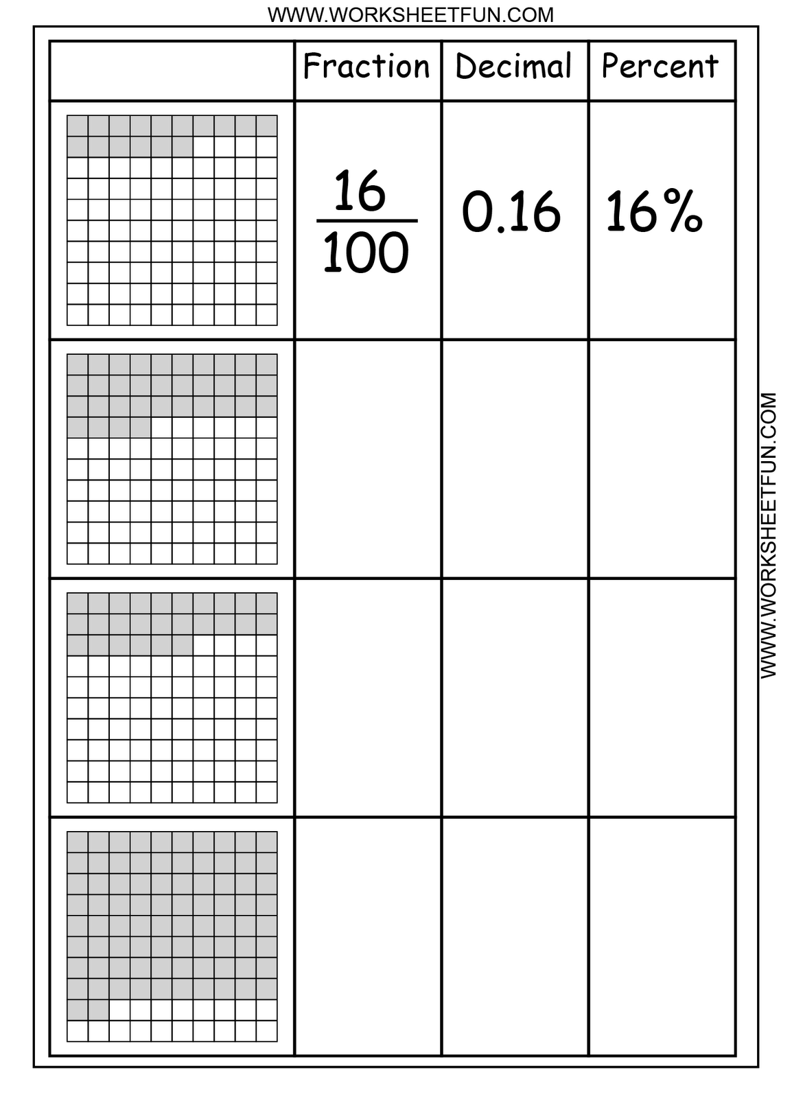 Free Printable Worksheets Convert Between Percents Fractions And Decimals
