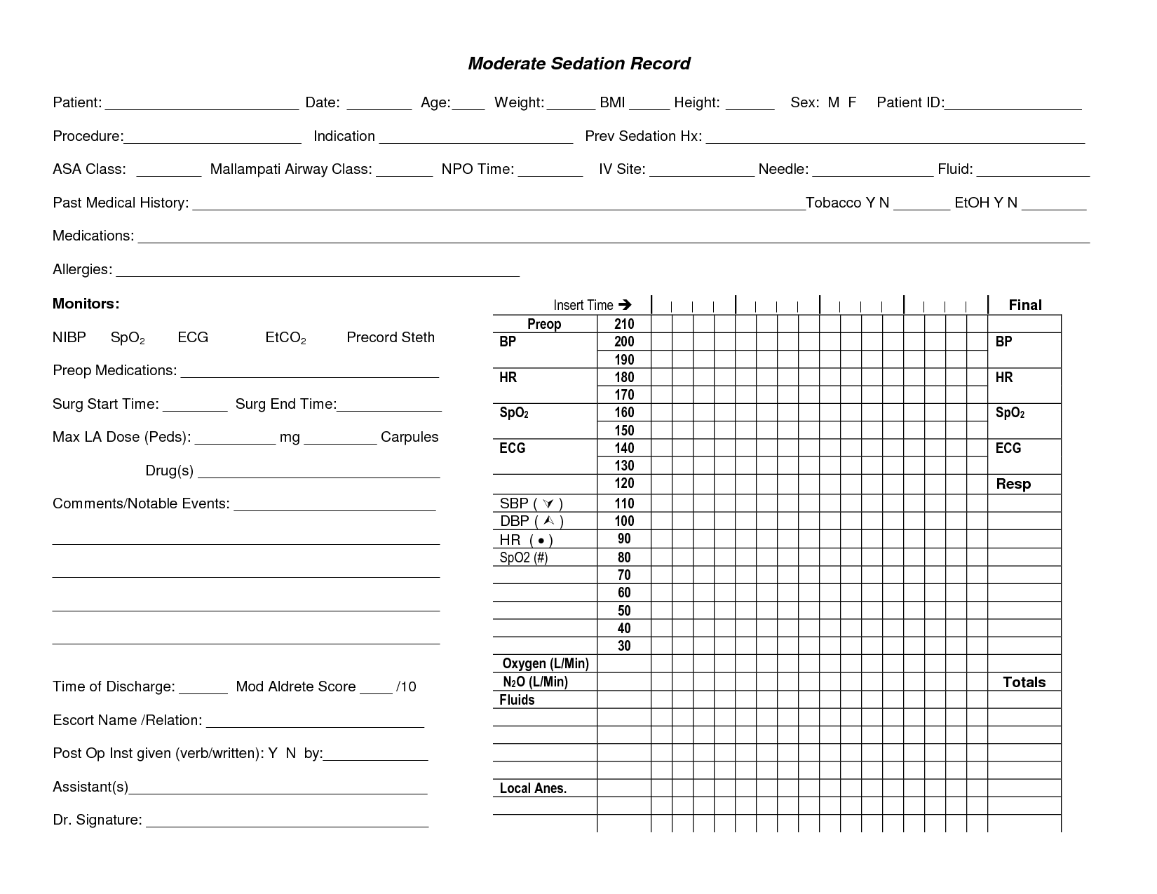 Anesthesia Record Template