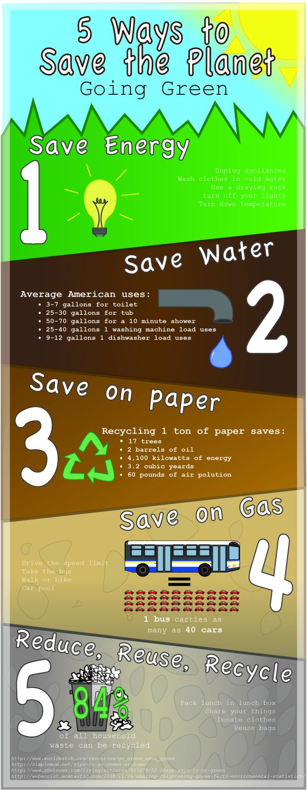 Recycling Infographics Facebook - Year of Clean Water