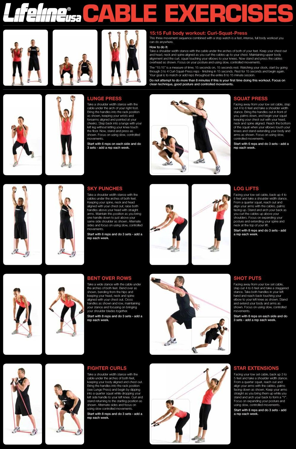 cable core press 15 minute workout and machine