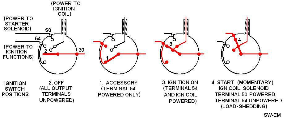 what is the defination of acc on a ingition switch