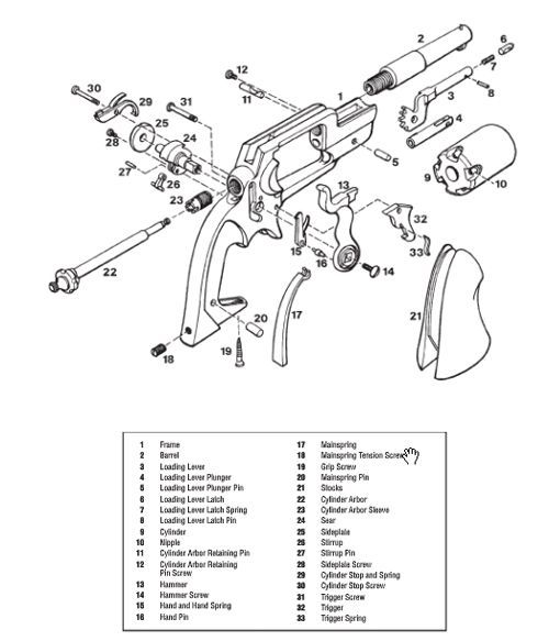Colt Handguns Exploded Gun Drawings Digital (PDF) Download
