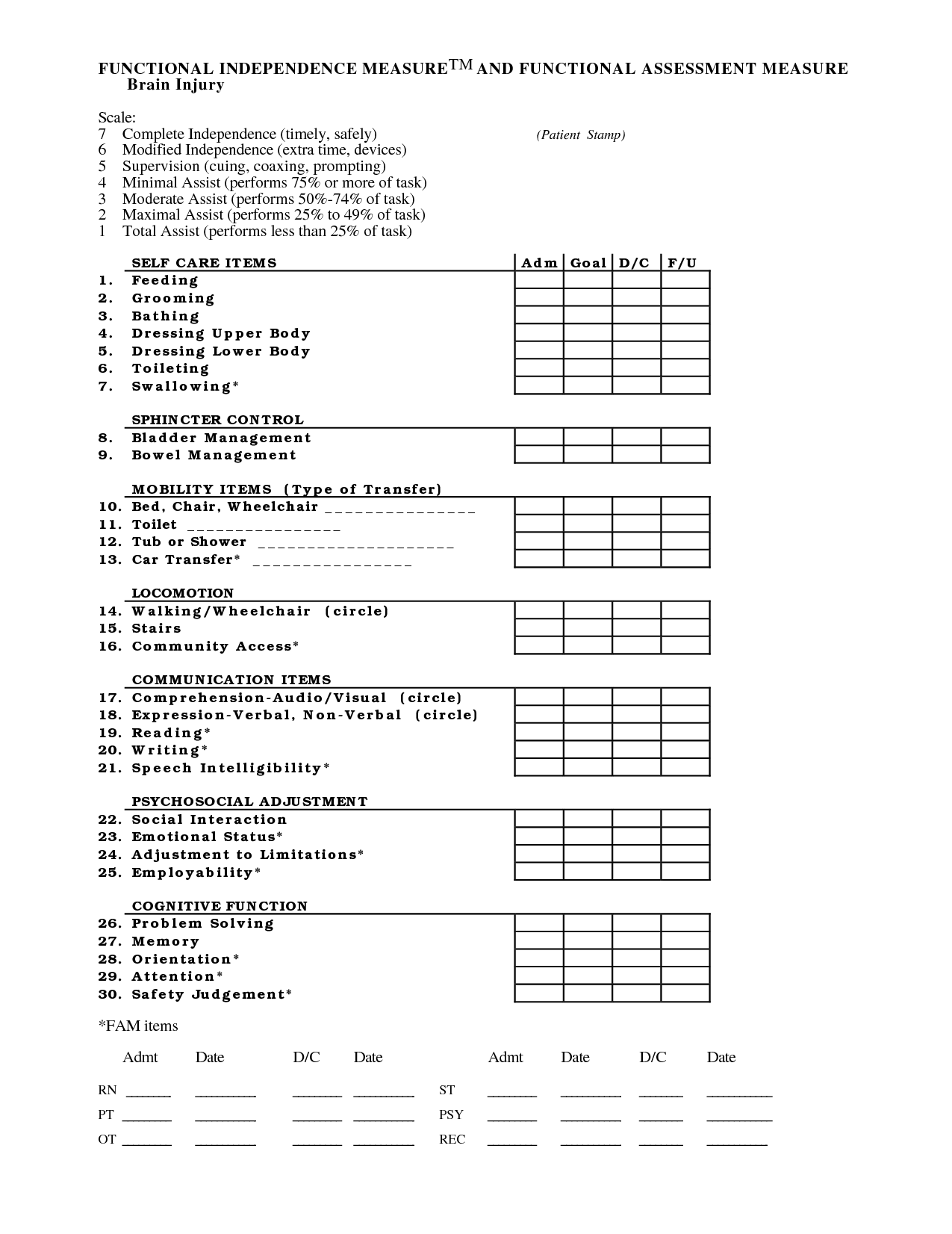 Fim Assessment Scale Cheat Sheet Answ3c Search Images Images