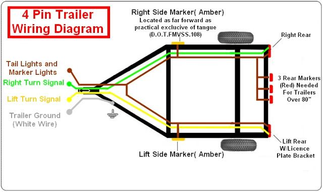 961054dc9ddfa6f3d8c9077684c9e8c0 4 pin trailer connector wiring diagram 4 wire trailer connector wiring diagram at eliteediting.co